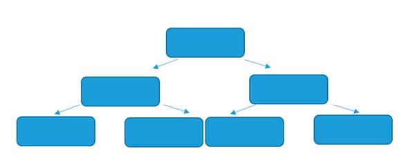 Структура дерева целей